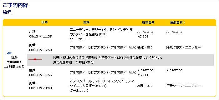 「eDreams」で予約した航空券の旅程