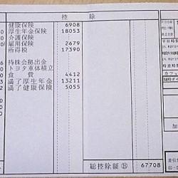 給与明細票 2月分 トヨタ車体