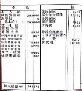 給与明細票1月分(2年目) トヨタ車体