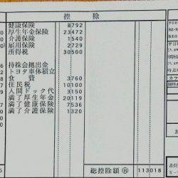 給与明細票 2月分(2年目) トヨタ車体